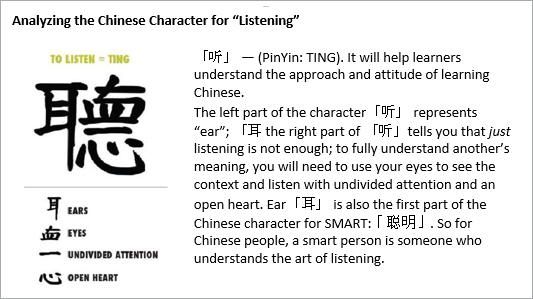 chinese-character-for-listening