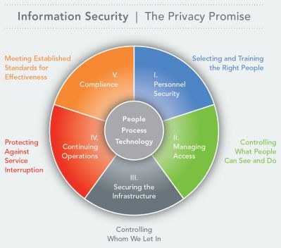 Privacy_Promise