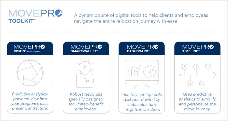 MovePro-Toolkit-Infographic-1218.jpg