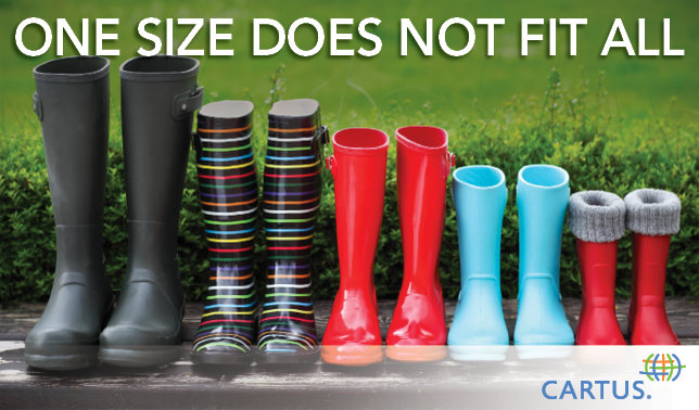 one size does not fit all for relocation programs